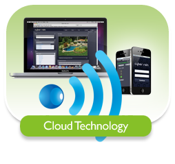 Cloud Technology Support